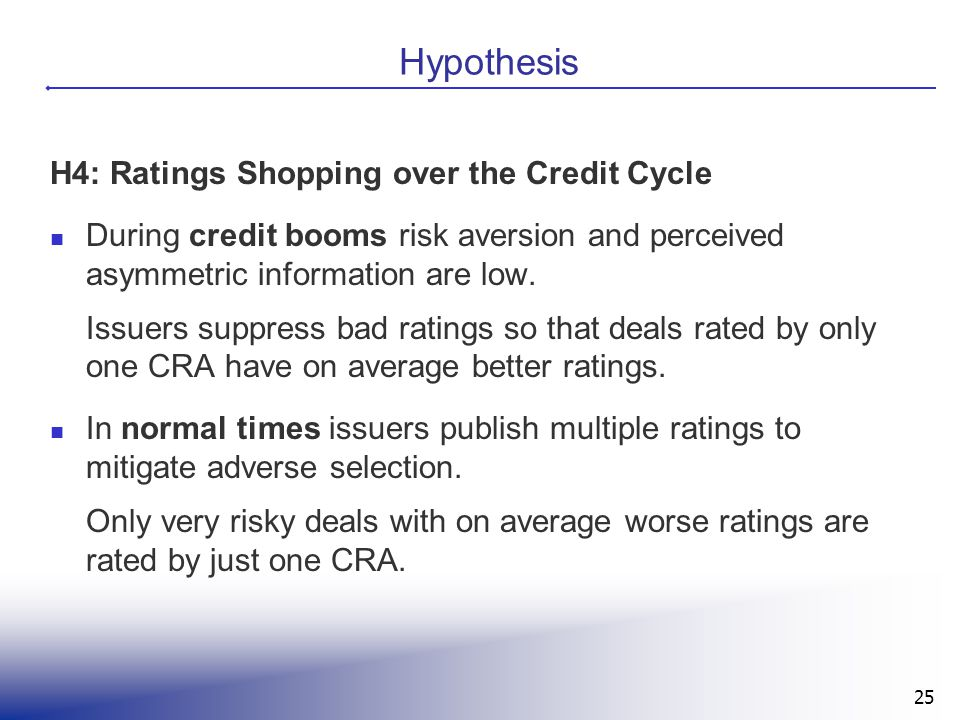 Hypothesis H4: Ratings Shopping over the Credit Cycle