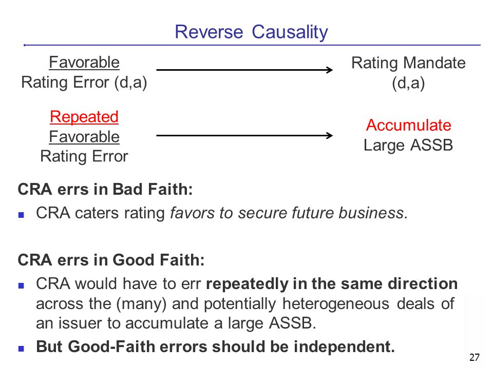 Reverse Causality Favorable Rating Error (d,a) Rating Mandate (d,a)