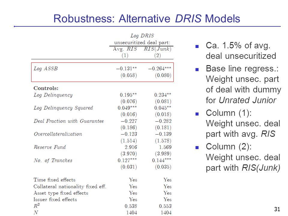 Robustness: Alternative DRIS Models