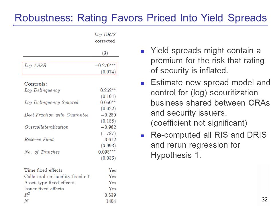 Robustness: Rating Favors Priced Into Yield Spreads