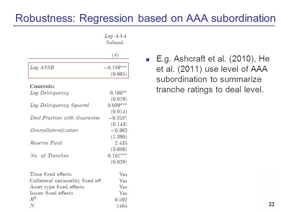 Robustness: Regression based on AAA subordination