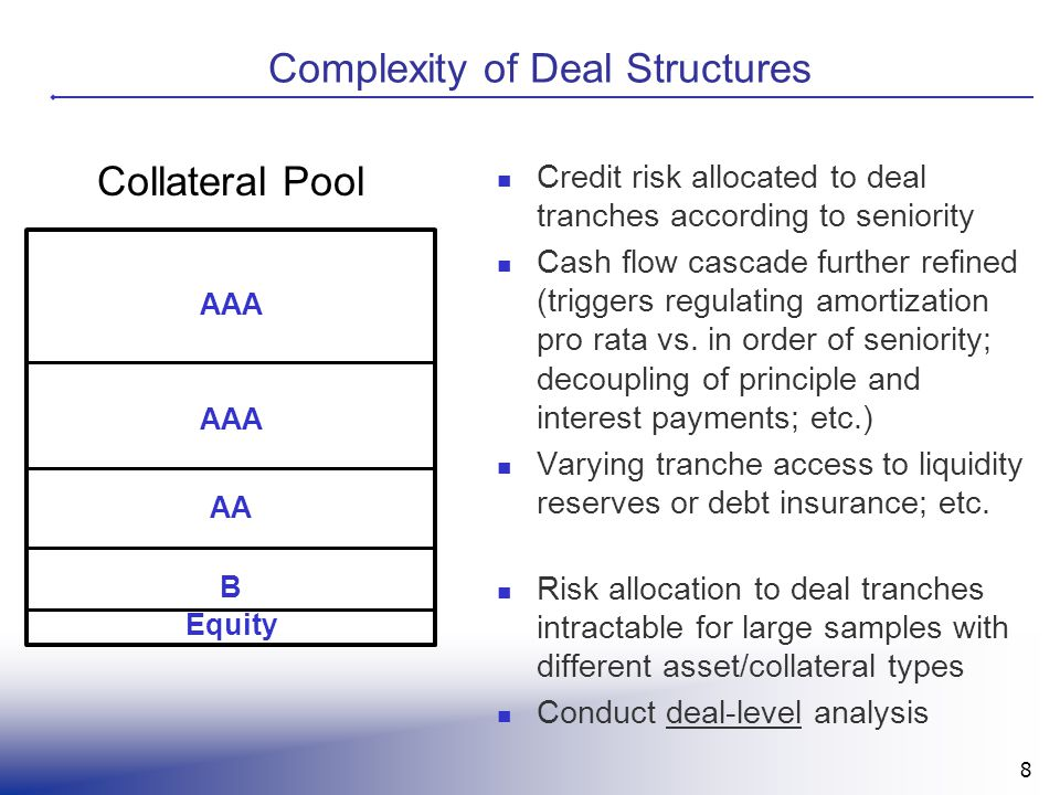 Complexity of Deal Structures
