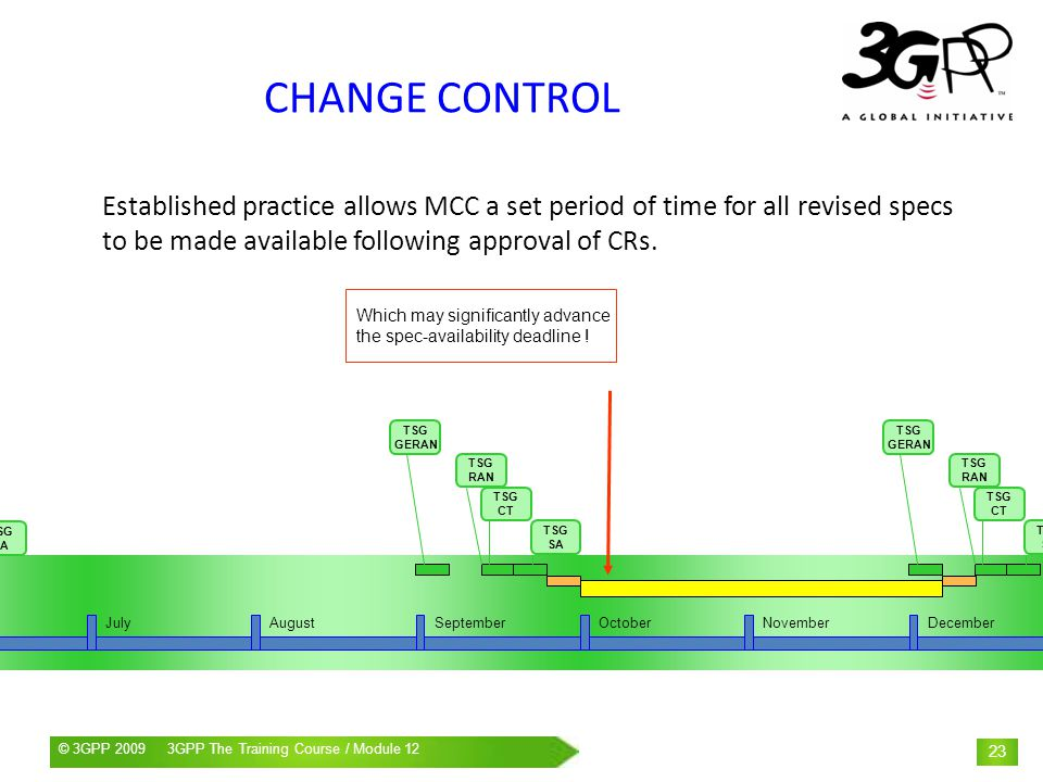 CHANGE CONTROL Established practice allows MCC a set period of time for all revised specs to be made available following approval of CRs.