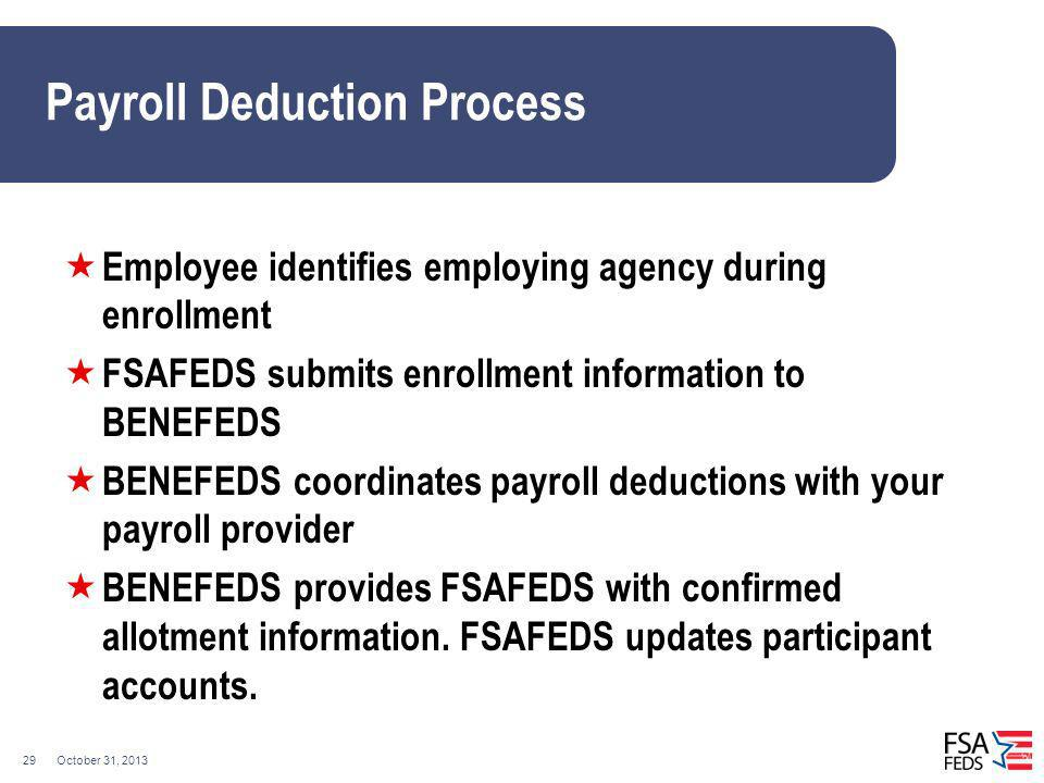 Payroll Deduction Process