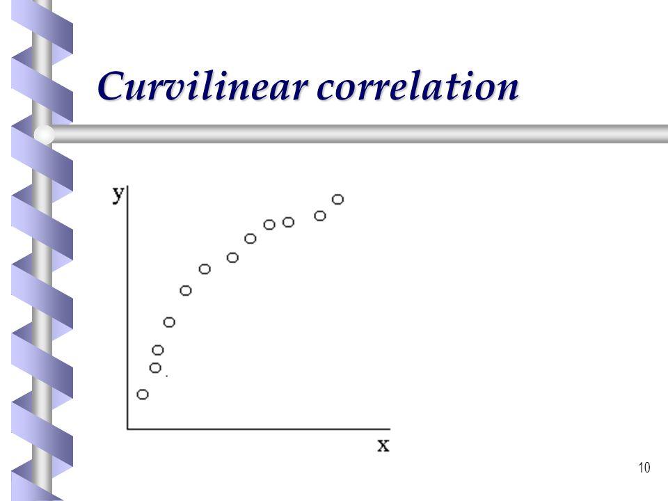Curvilinear correlation