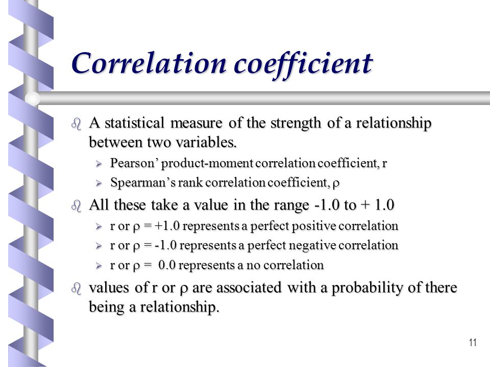 Correlation coefficient