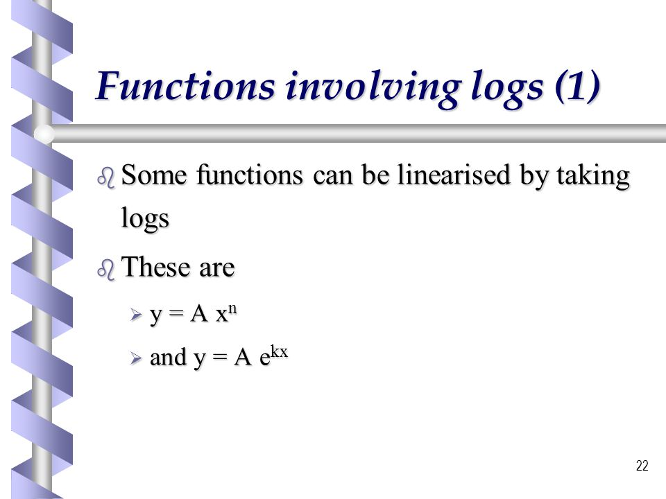 Functions involving logs (1)