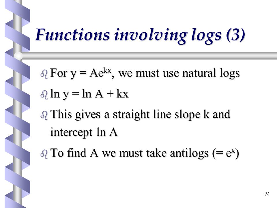 Functions involving logs (3)