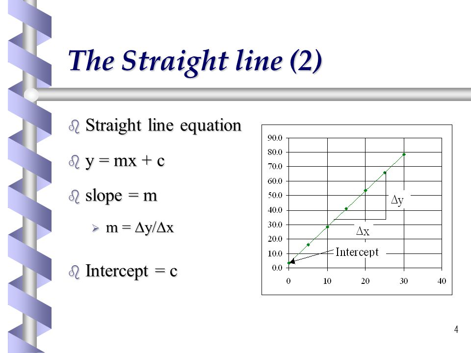 The Straight line (2) Straight line equation y = mx + c slope = m