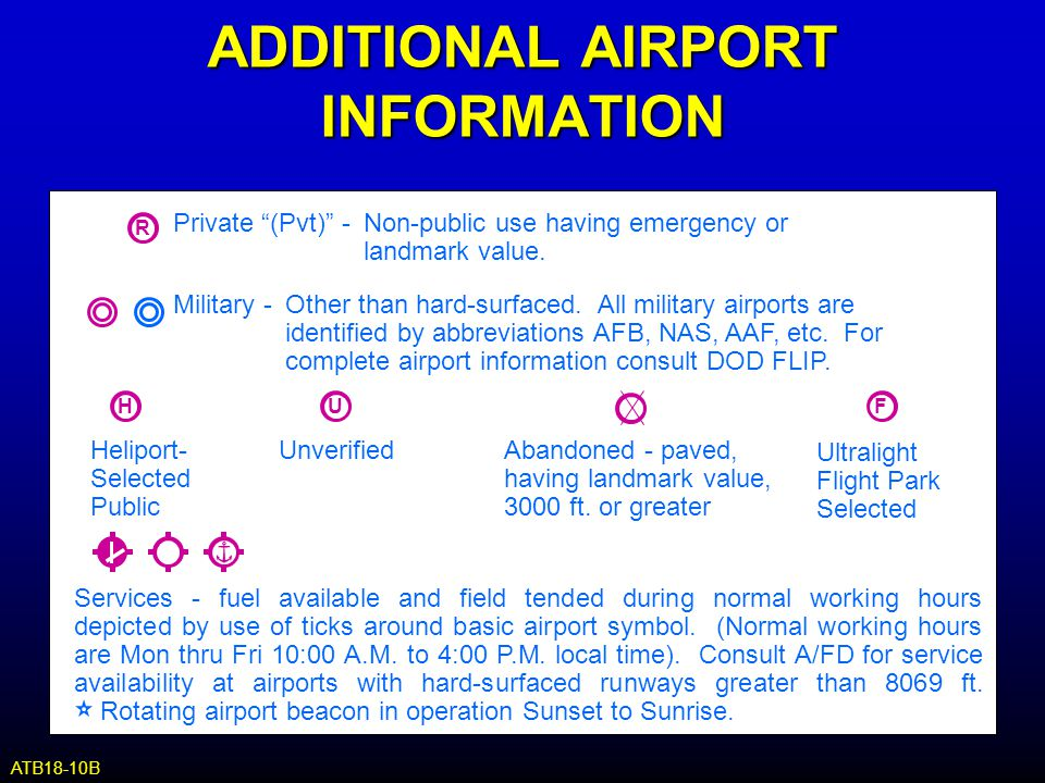 ADDITIONAL AIRPORT INFORMATION