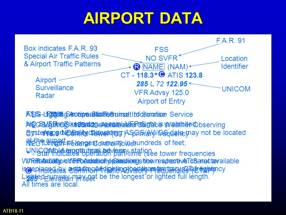 AIRPORT DATA F.A.R. 91. Box indicates F.A.R. 93 Special Air Traffic Rules & Airport Traffic Patterns.