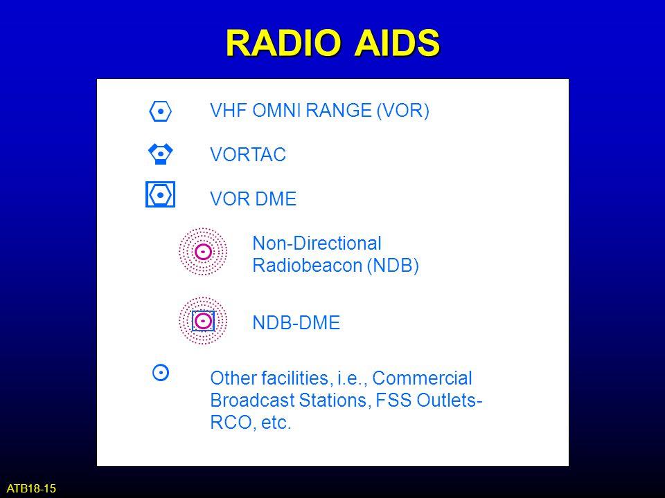 RADIO AIDS VHF OMNI RANGE (VOR) VORTAC VOR DME