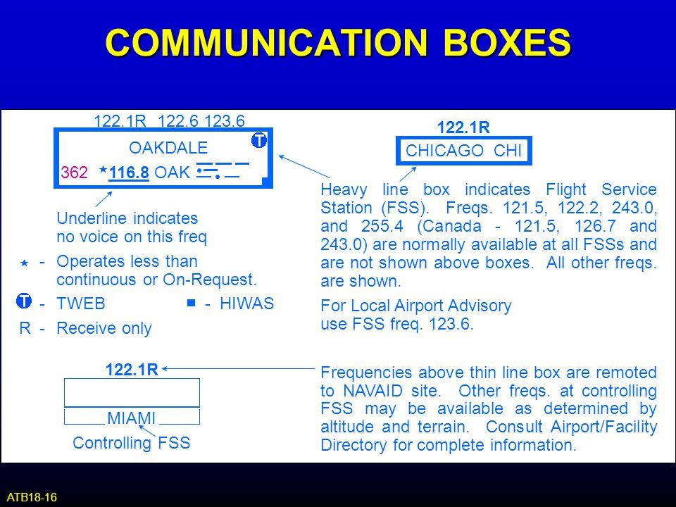 COMMUNICATION BOXES 122.1R 122.1R 122.6 123.6 OAKDALE 362 «116.8 OAK