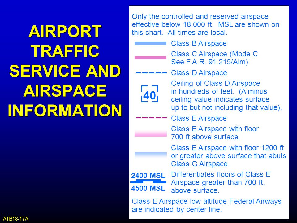 AIRPORT TRAFFIC SERVICE AND AIRSPACE INFORMATION