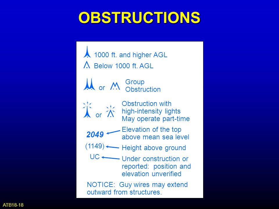 OBSTRUCTIONS 2049 1000 ft. and higher AGL Below 1000 ft. AGL