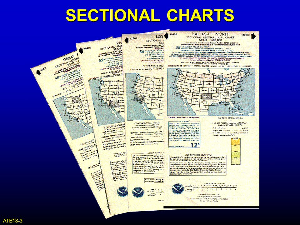 SECTIONAL CHARTS ATB18-3