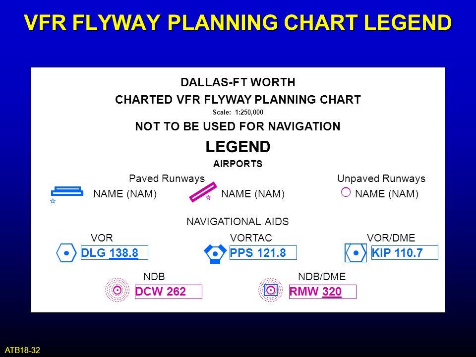 VFR FLYWAY PLANNING CHART LEGEND