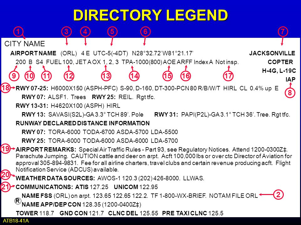 DIRECTORY LEGEND 1 3 4 5 6 7 CITY NAME 9 10 11 12 13 14 15 16 17 18 8
