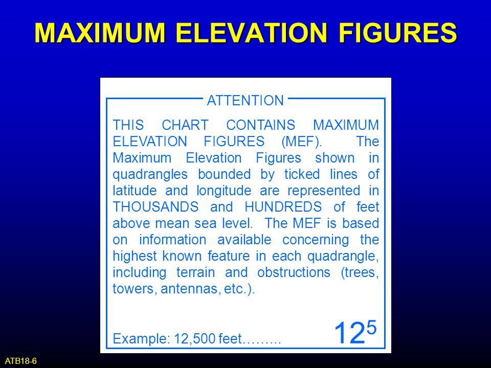 MAXIMUM ELEVATION FIGURES