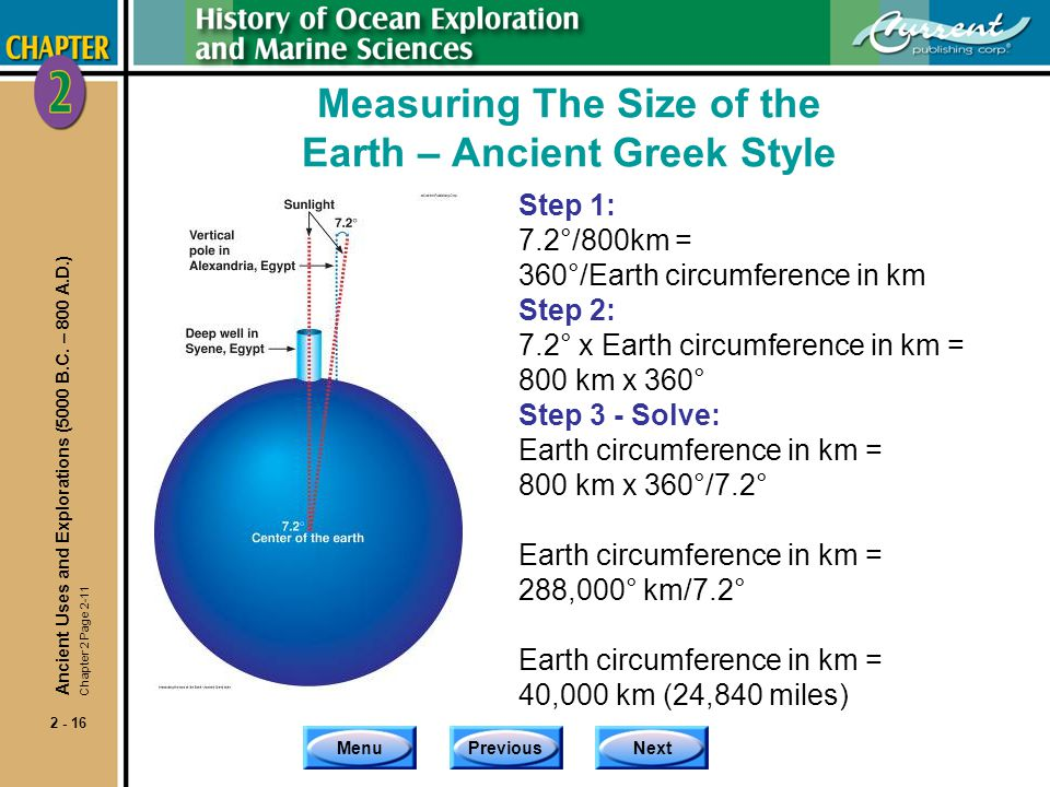Measuring The Size of the Earth – Ancient Greek Style