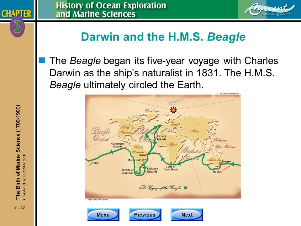 Darwin and the H.M.S. Beagle