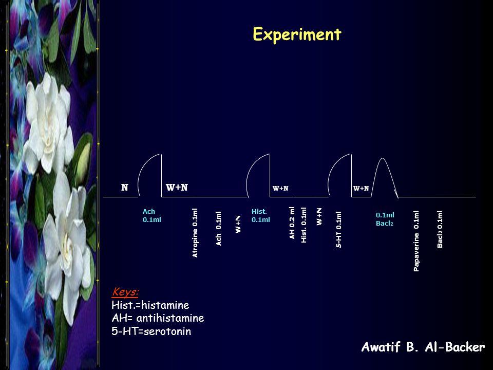 Experiment Awatif B. Al-Backer Keys: Hist.=histamine AH= antihistamine