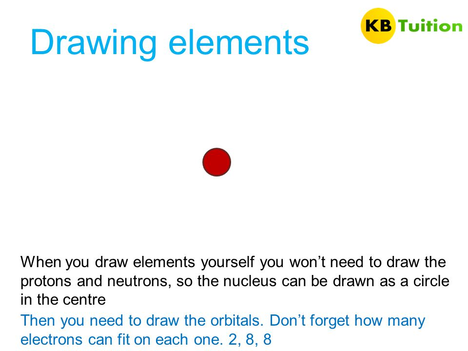 Drawing elements