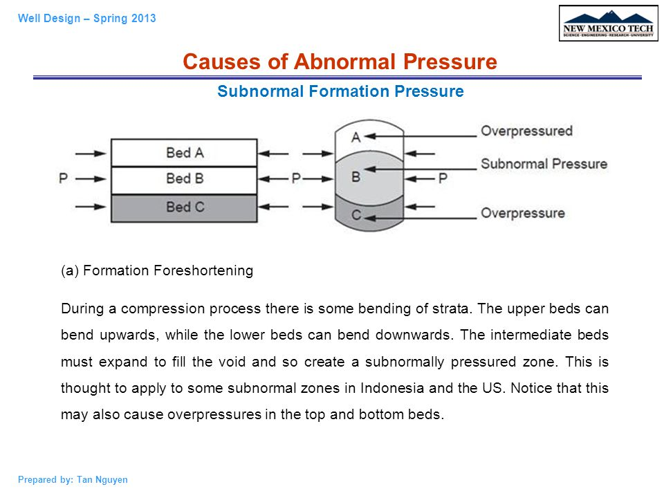 Causes of Abnormal Pressure Subnormal Formation Pressure