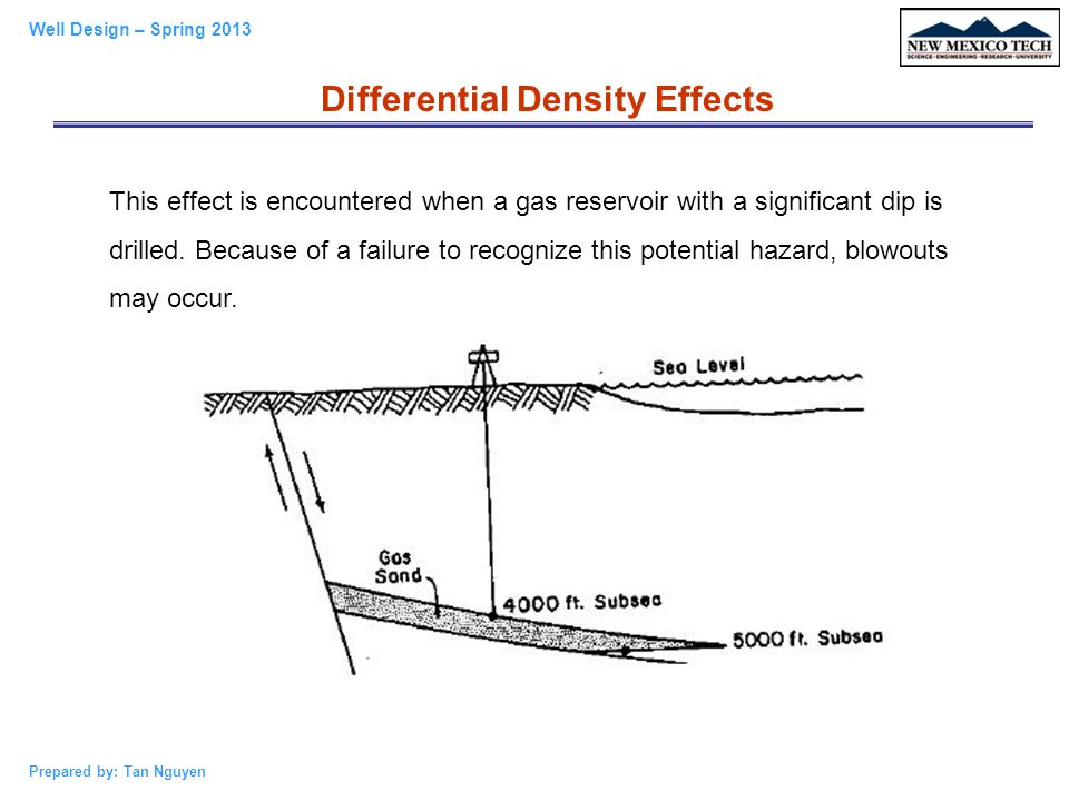 Differential Density Effects