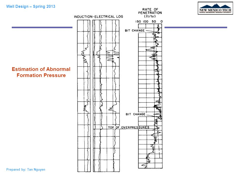 Based on Drilling Parameters Estimation of Abnormal Formation Pressure