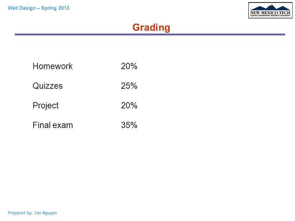Homework 20% Quizzes 25% Project 20% Final exam 35%