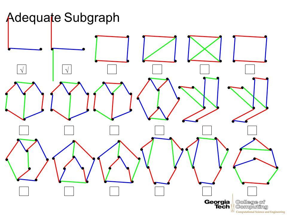 Adequate Subgraph √ √