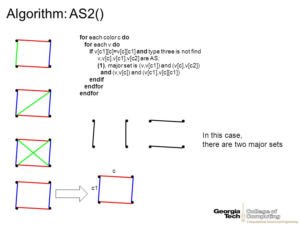 Algorithm: AS2() In this case, there are two major sets