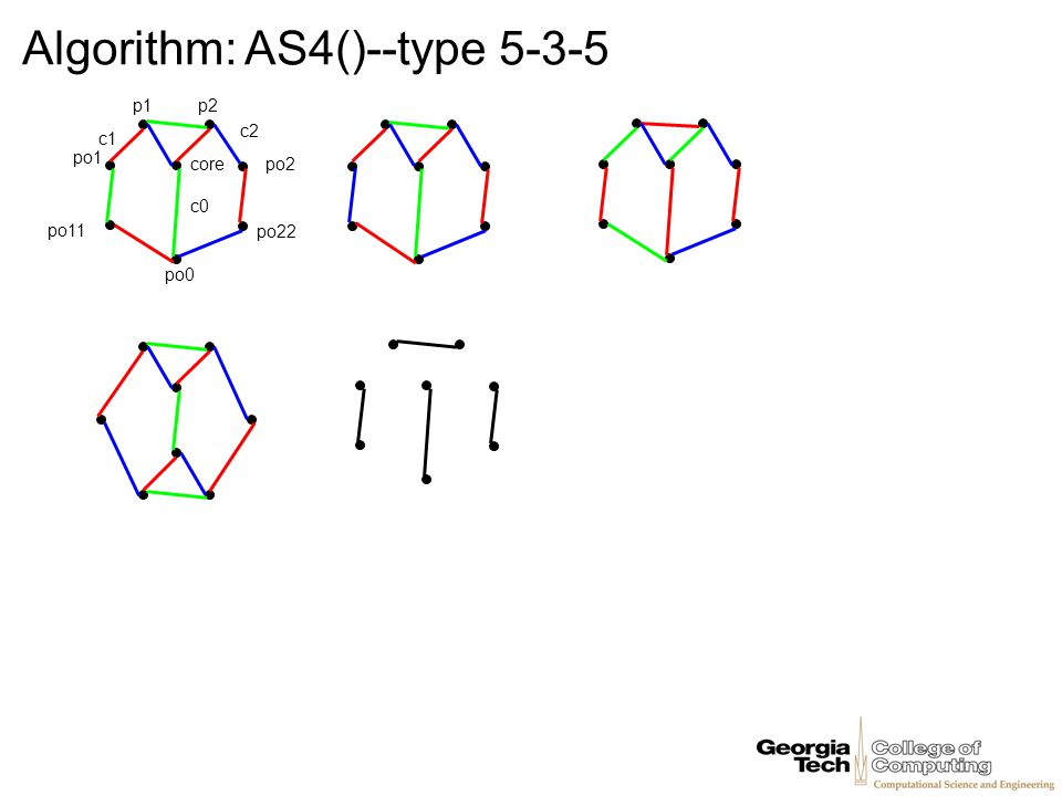 Algorithm: AS4()--type 5-3-5