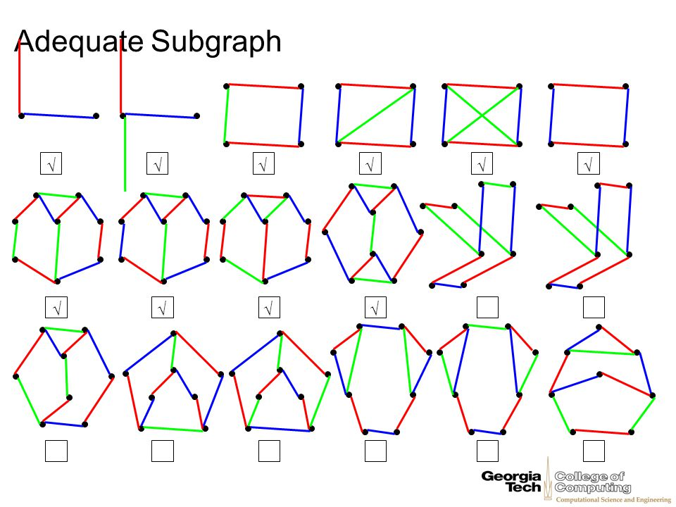Adequate Subgraph √ √ √ √ √ √ √ √ √ √