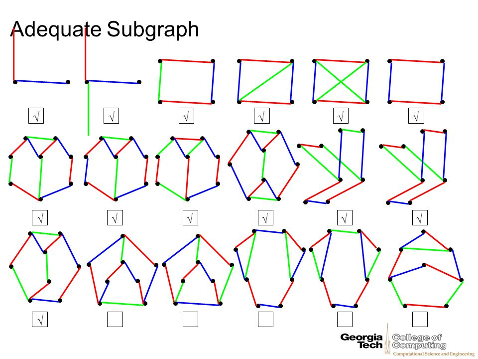 Adequate Subgraph √ √ √ √ √ √ √ √ √ √ √ √ √