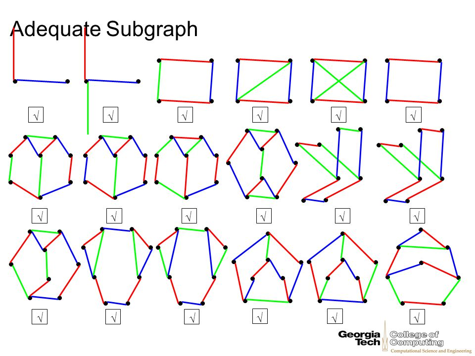 Adequate Subgraph √ √ √ √ √ √ √ √ √ √ √ √ √ √ √ √ √ √
