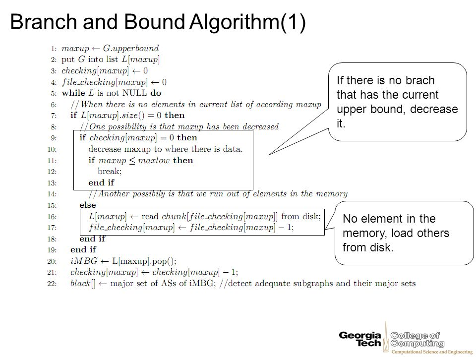 Branch and Bound Algorithm(1)