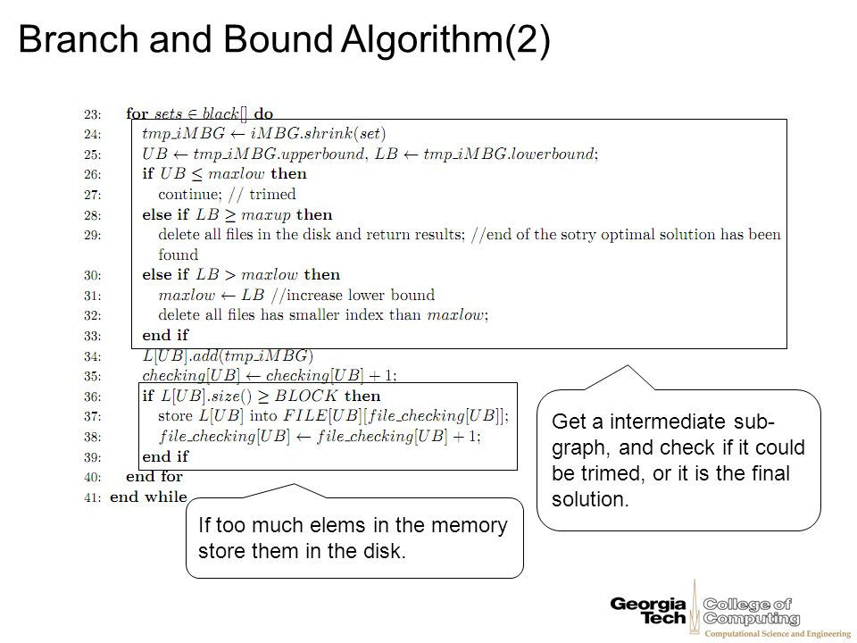 Branch and Bound Algorithm(2)