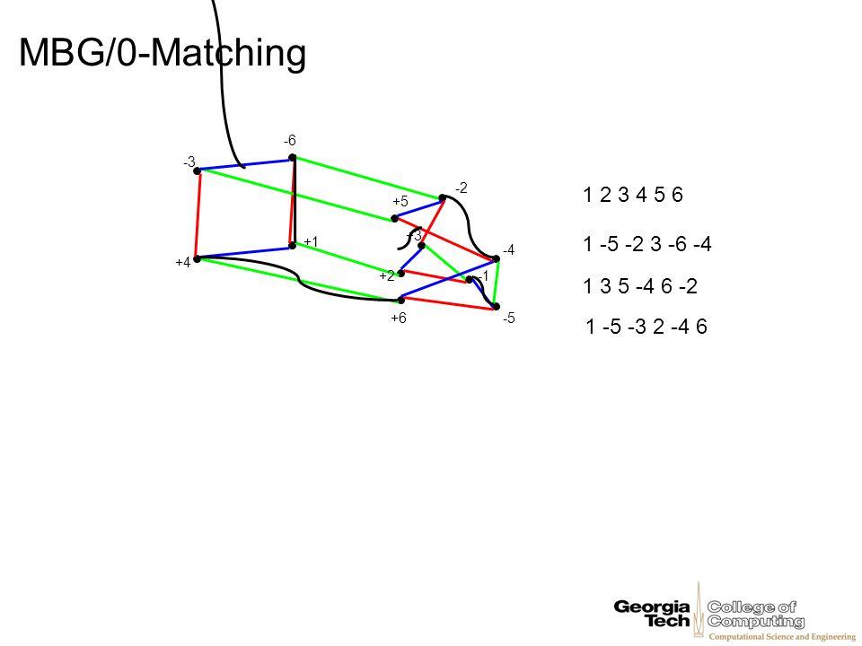 MBG/0-Matching -6. -3. -2. 1 2 3 4 5 6. +5. +3. +1. 1 -5 -2 3 -6 -4. -4. +4. +2. -1. 1 3 5 -4 6 -2.