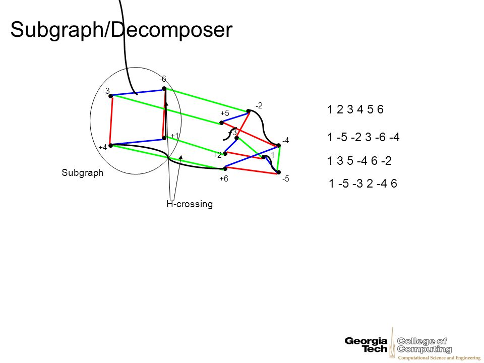 Subgraph/Decomposer 1 2 3 4 5 6 1 -5 -2 3 -6 -4 1 3 5 -4 6 -2