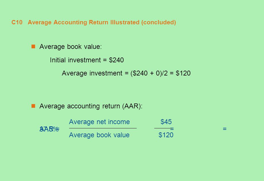 C10 Average Accounting Return Illustrated (concluded)