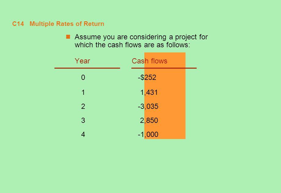 C14 Multiple Rates of Return