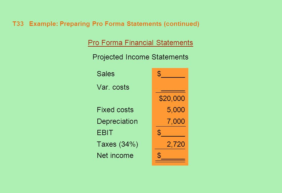 T33 Example: Preparing Pro Forma Statements (continued)