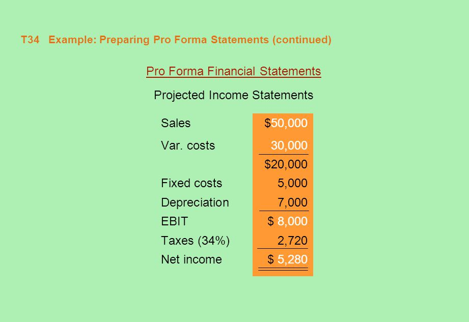 T34 Example: Preparing Pro Forma Statements (continued)