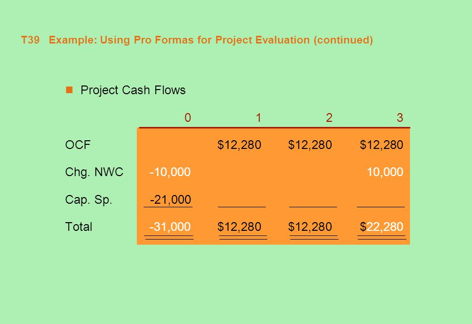 T39 Example: Using Pro Formas for Project Evaluation (continued)