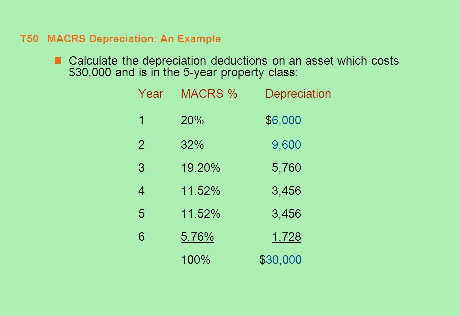 T50 MACRS Depreciation: An Example