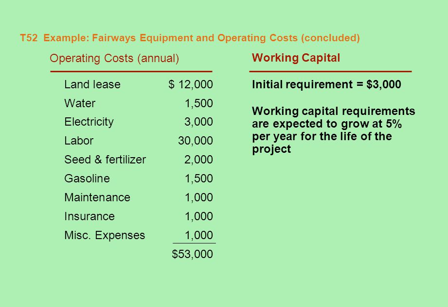 T52 Example: Fairways Equipment and Operating Costs (concluded)
