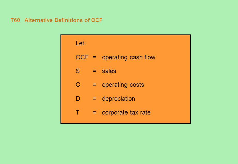 T60 Alternative Definitions of OCF