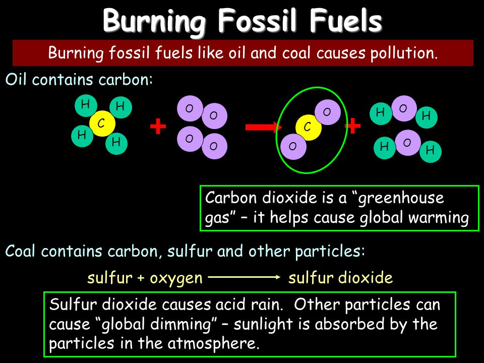 AQA Chemistry Unit 1 This PowerPoint supports section C1.4 ...